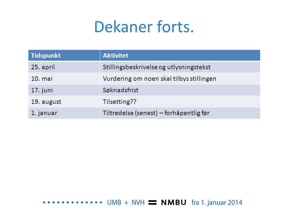 Dekaner forts. Tidspunkt Aktivitet 25. april