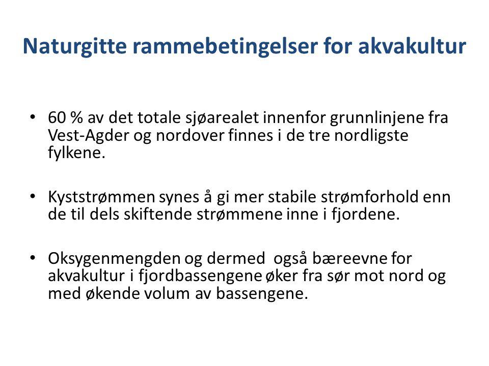 Naturgitte rammebetingelser for akvakultur
