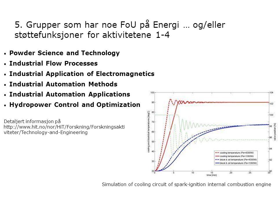 5. Grupper som har noe FoU på Energi … og/eller støttefunksjoner for aktivitetene 1-4