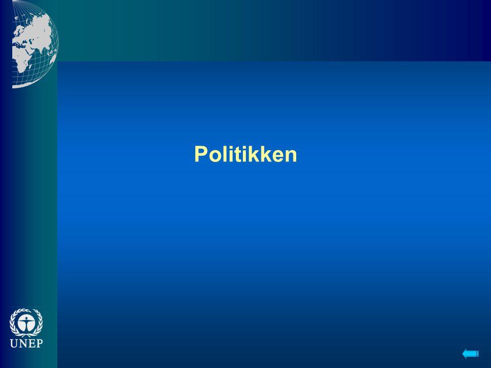 Politikken