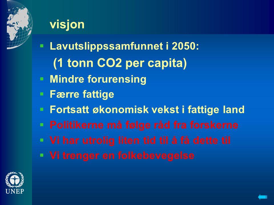 visjon (1 tonn CO2 per capita) Lavutslippssamfunnet i 2050: