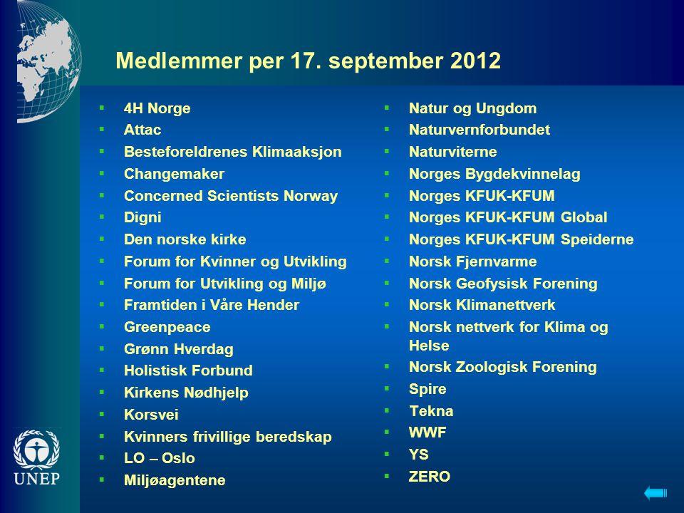 Medlemmer per 17. september 2012