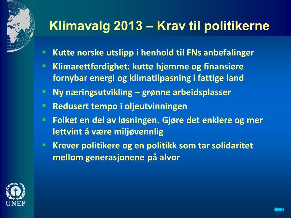Klimavalg 2013 – Krav til politikerne