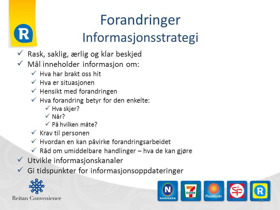 Forandringer Informasjonsstrategi