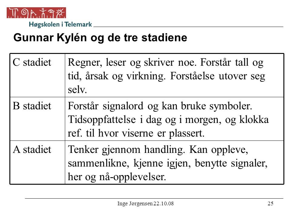 Gunnar Kylén og de tre stadiene