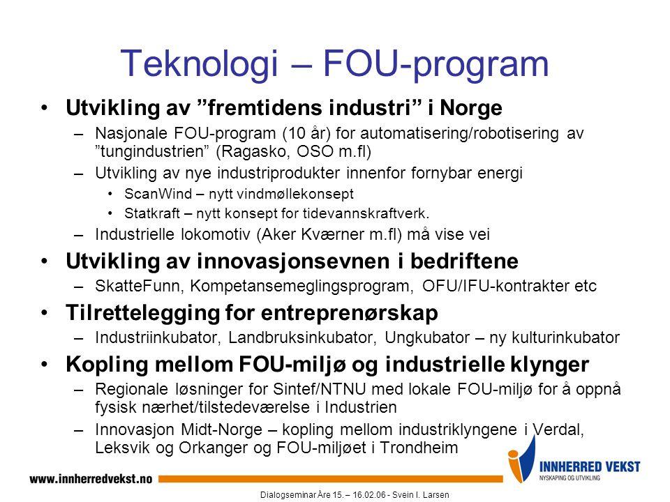 Teknologi – FOU-program