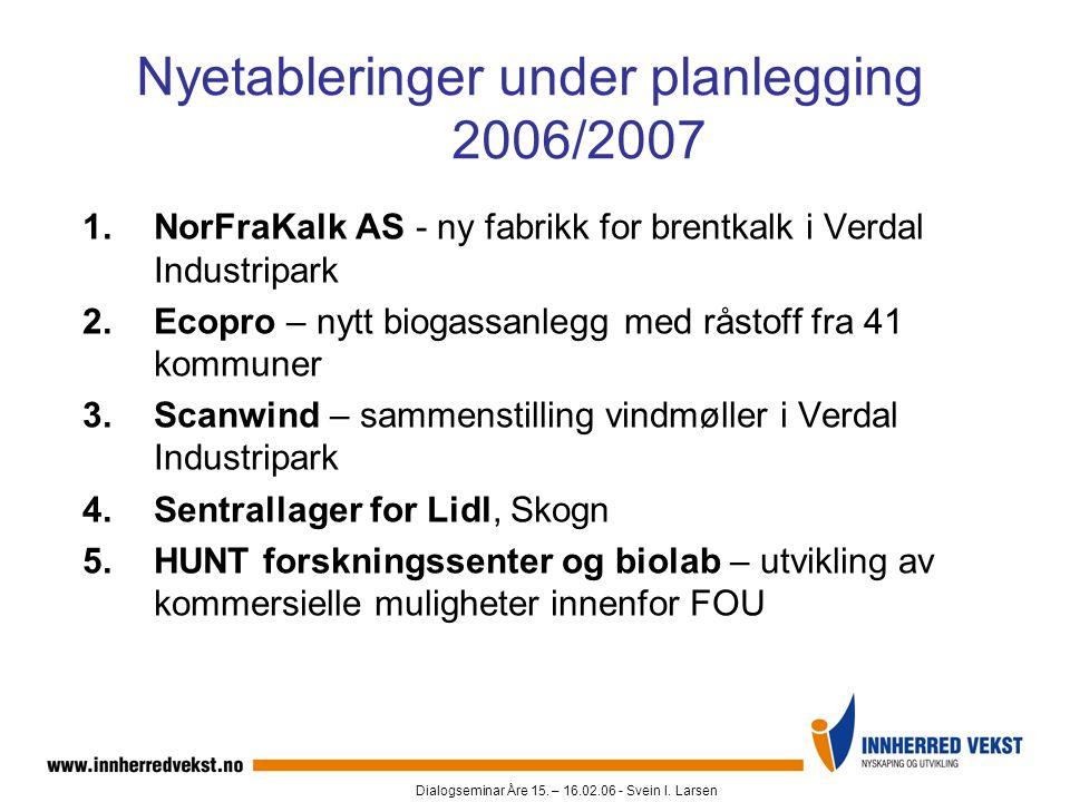Nyetableringer under planlegging 2006/2007