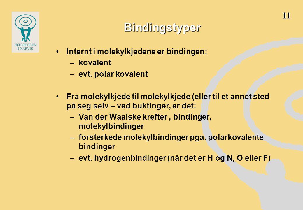 Bindingstyper 11 Internt i molekylkjedene er bindingen: kovalent