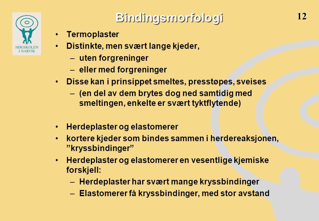 Bindingsmorfologi 12 Termoplaster Distinkte, men svært lange kjeder,