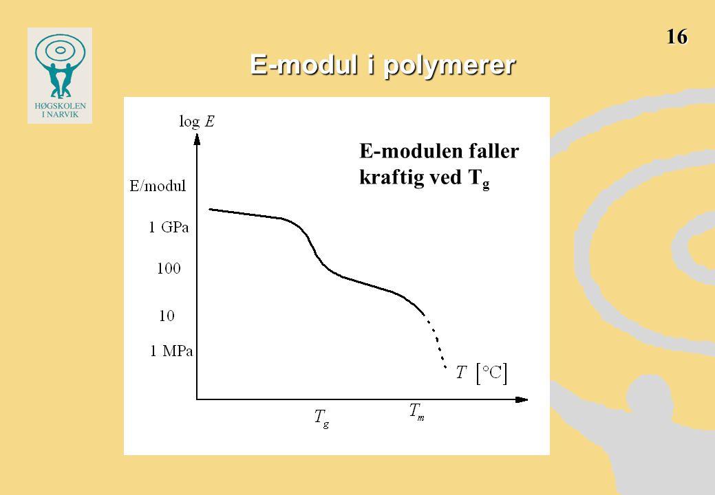 16 E-modul i polymerer E-modulen faller kraftig ved Tg