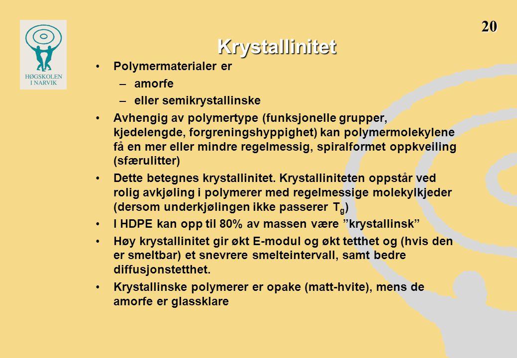 Krystallinitet 20 Polymermaterialer er amorfe eller semikrystallinske