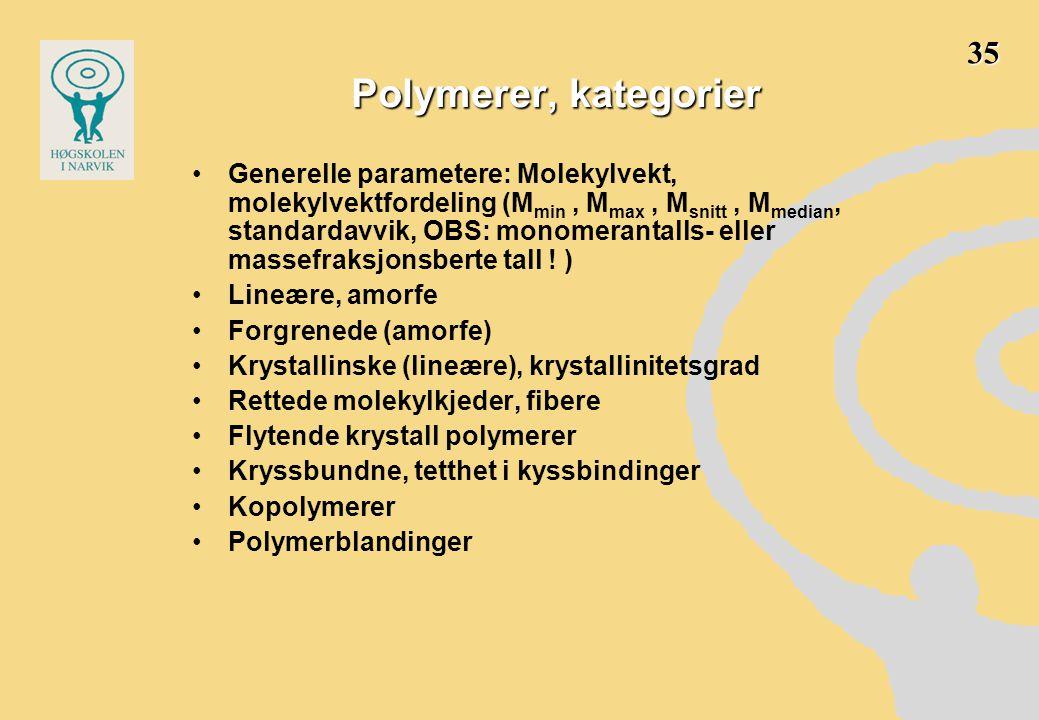 35 Polymerer, kategorier.