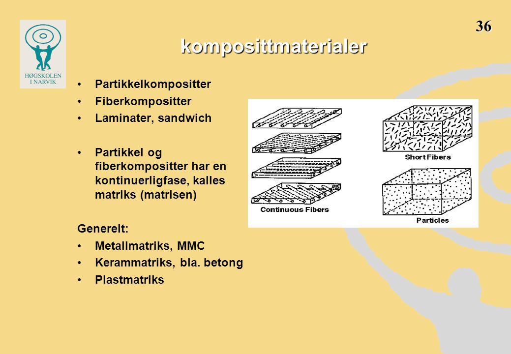 komposittmaterialer 36 Partikkelkompositter Fiberkompositter