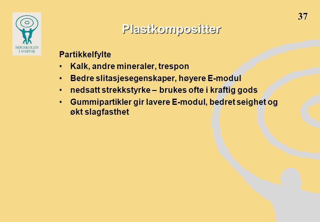 Plastkompositter 37 Partikkelfylte Kalk, andre mineraler, trespon