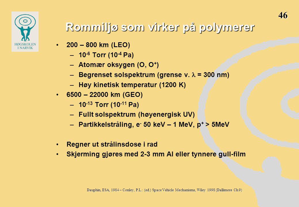Rommiljø som virker på polymerer
