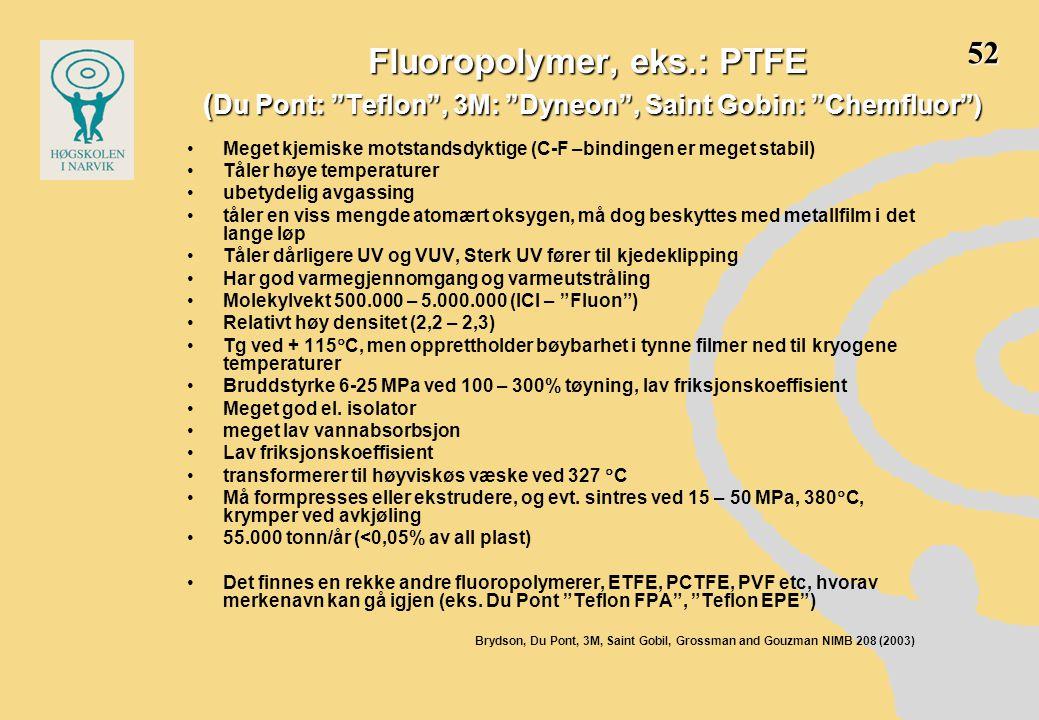 52 Fluoropolymer, eks.: PTFE (Du Pont: Teflon , 3M: Dyneon , Saint Gobin: Chemfluor )