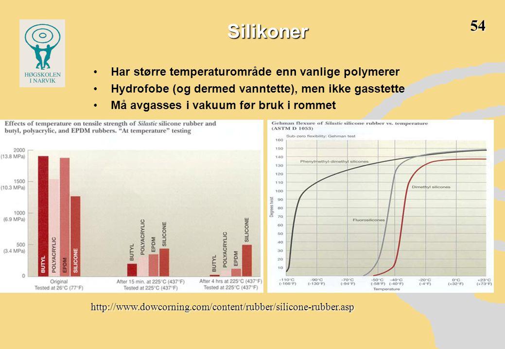 Silikoner 54 Har større temperaturområde enn vanlige polymerer