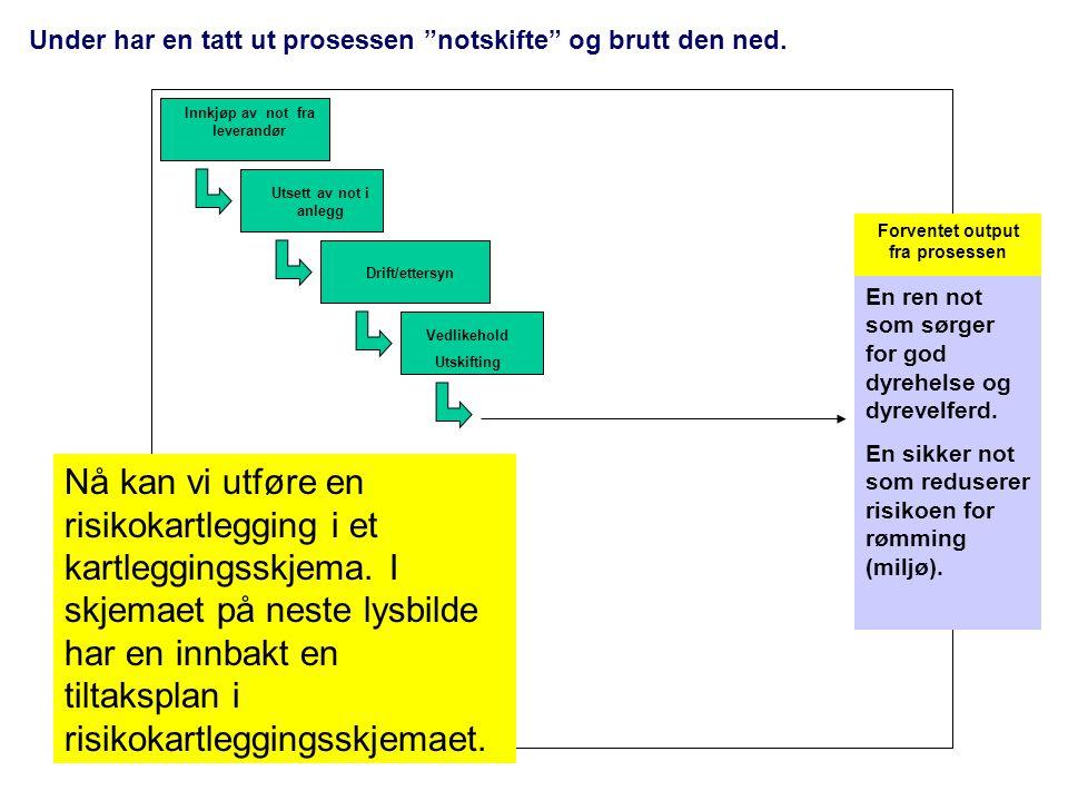 Innkjøp av not fra leverandør Forventet output fra prosessen