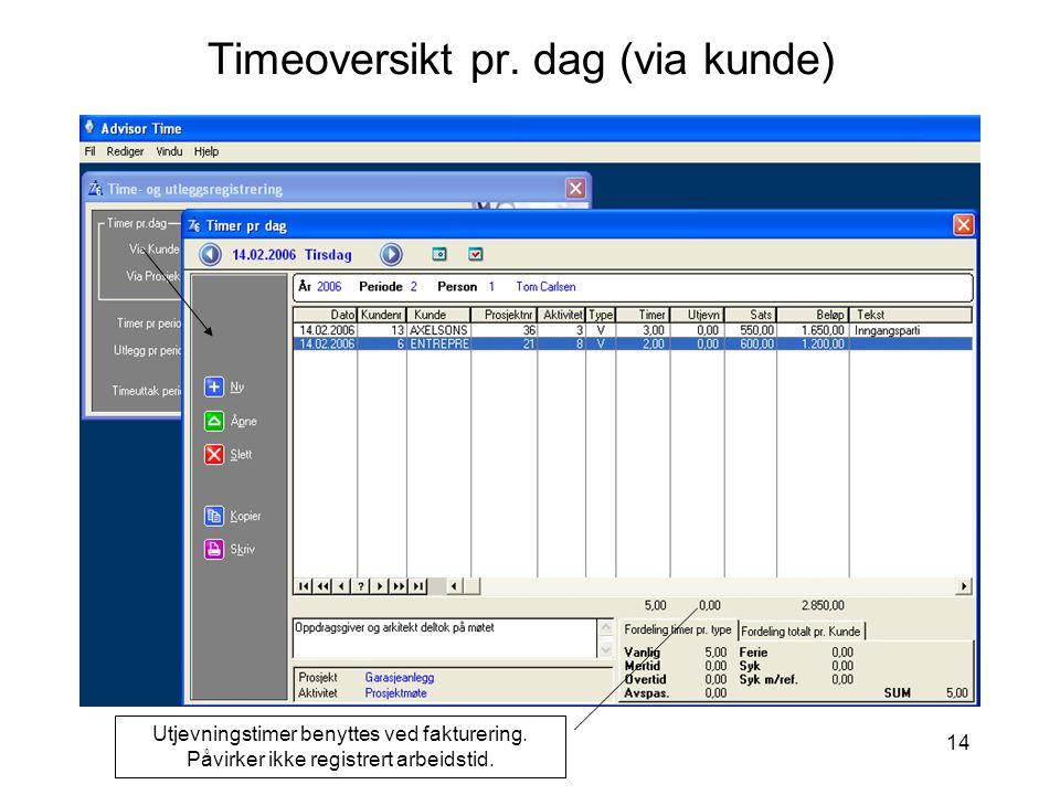 Timeoversikt pr. dag (via kunde)