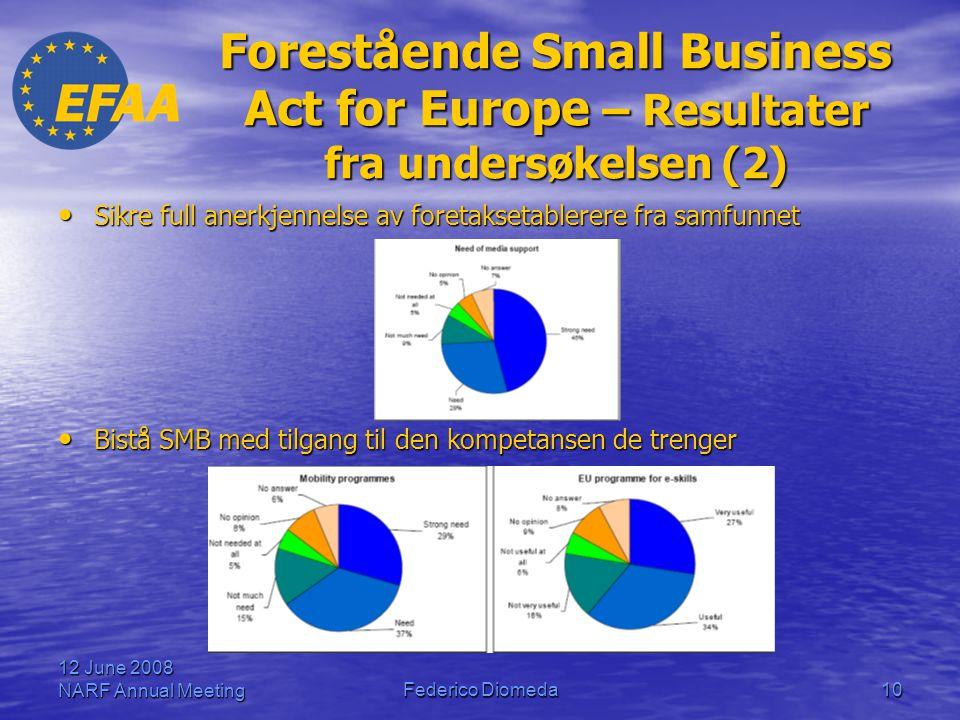 Forestående Small Business Act for Europe – Resultater fra undersøkelsen (2)