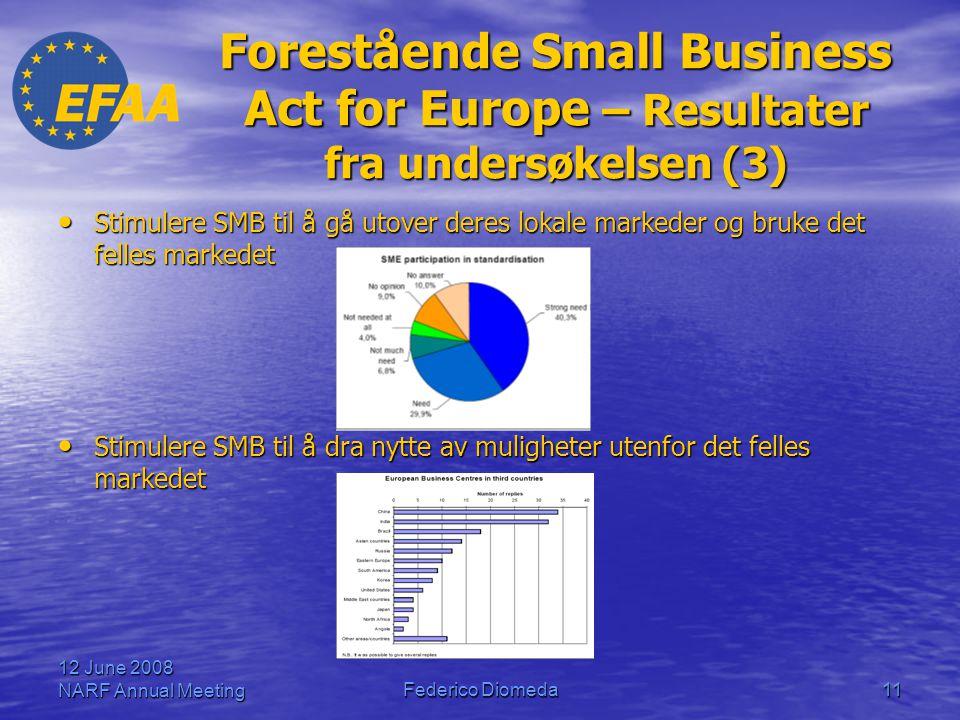 Forestående Small Business Act for Europe – Resultater fra undersøkelsen (3)