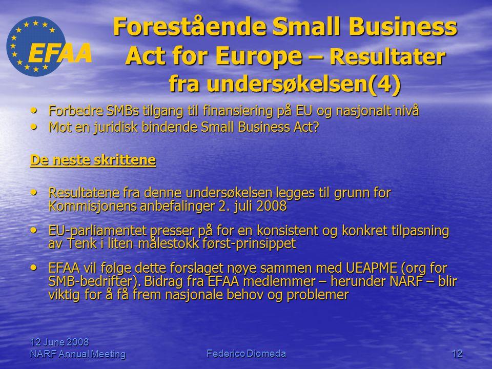 Forestående Small Business Act for Europe – Resultater fra undersøkelsen(4)