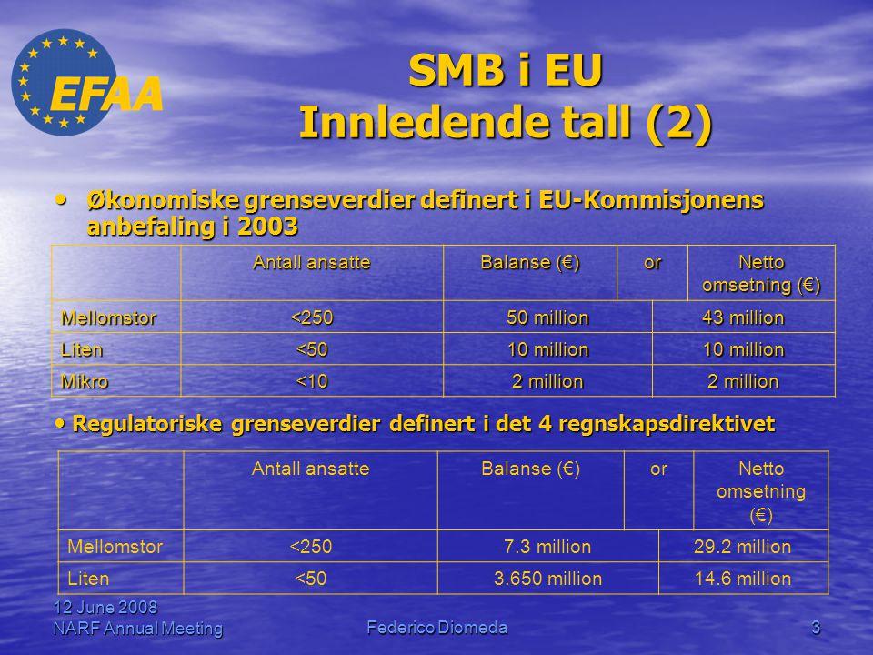 SMB i EU Innledende tall (2)