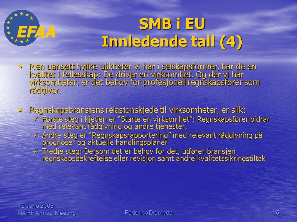 SMB i EU Innledende tall (4)