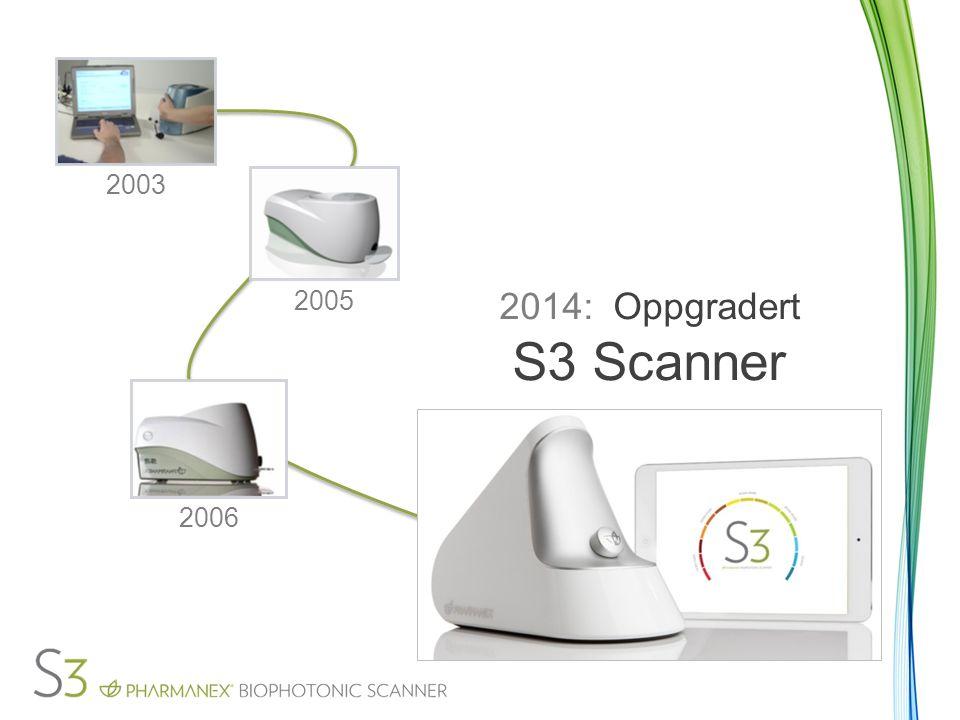 2003 2005 2014: Oppgradert S3 Scanner 2006