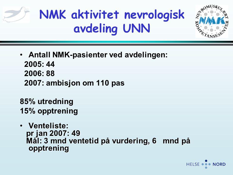 NMK aktivitet nevrologisk avdeling UNN