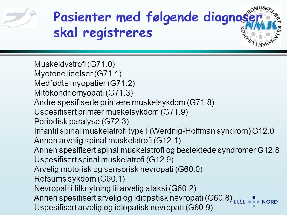 Pasienter med følgende diagnoser skal registreres