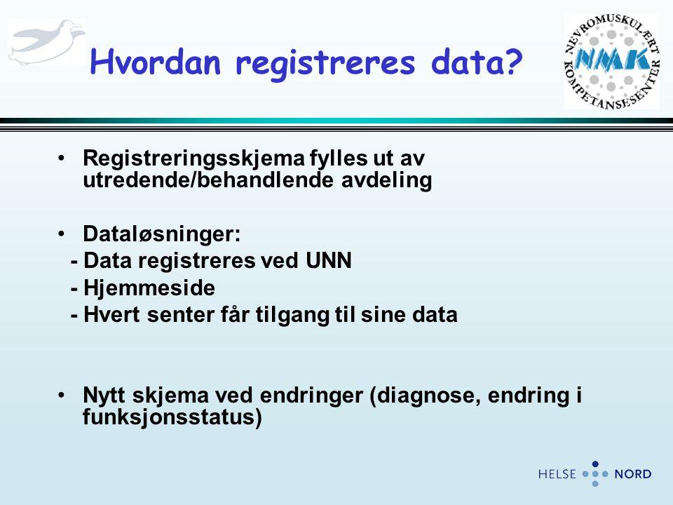 Hvordan registreres data