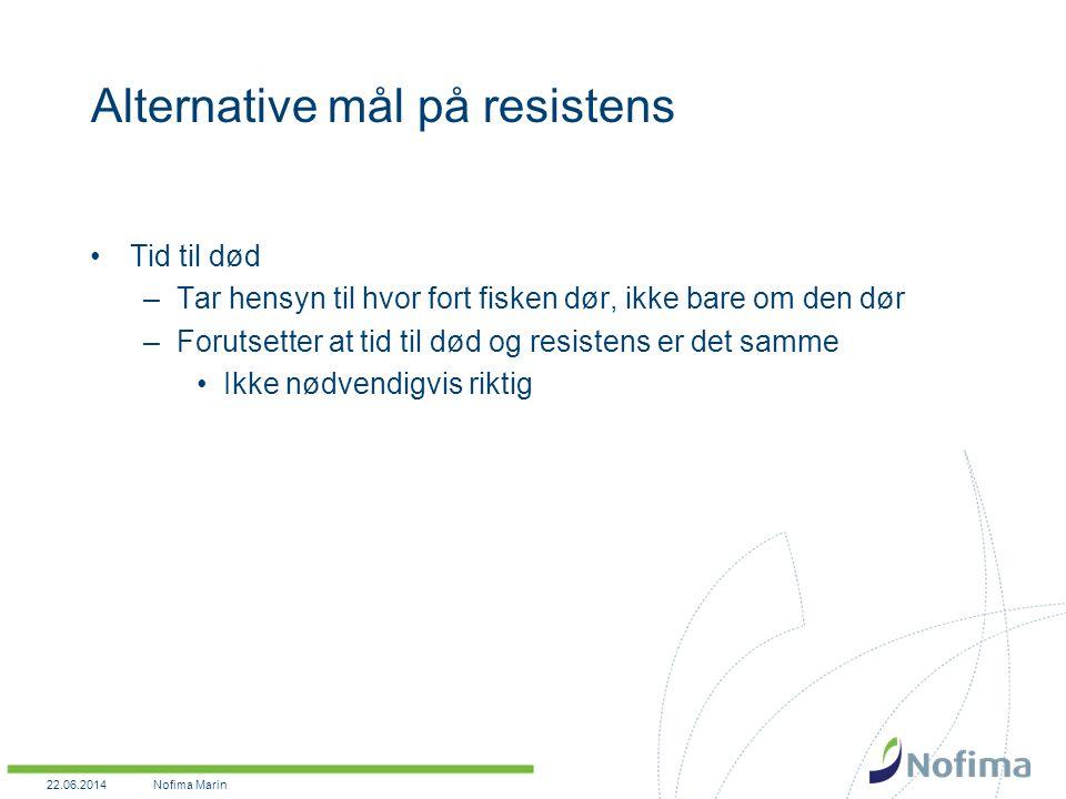 Alternative mål på resistens