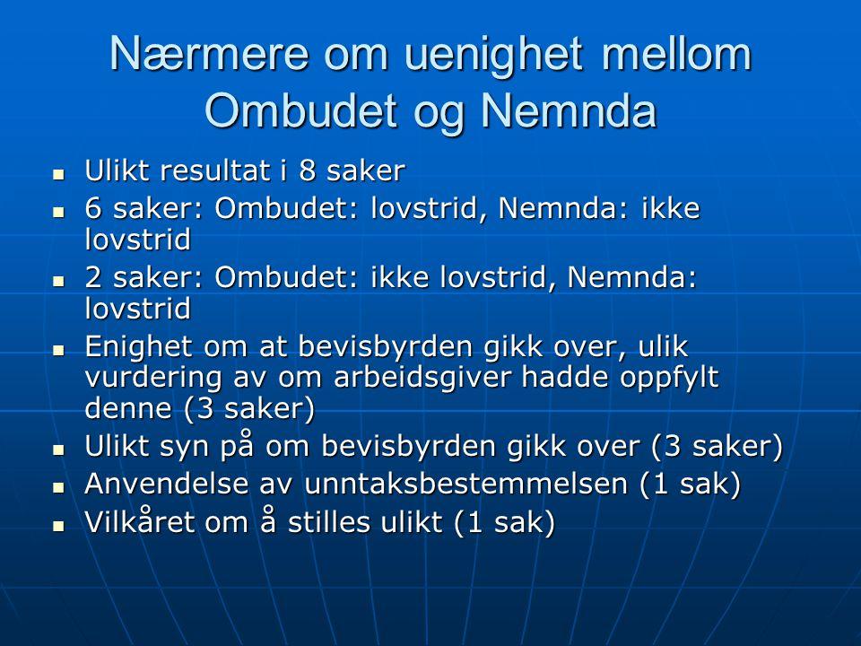 Nærmere om uenighet mellom Ombudet og Nemnda