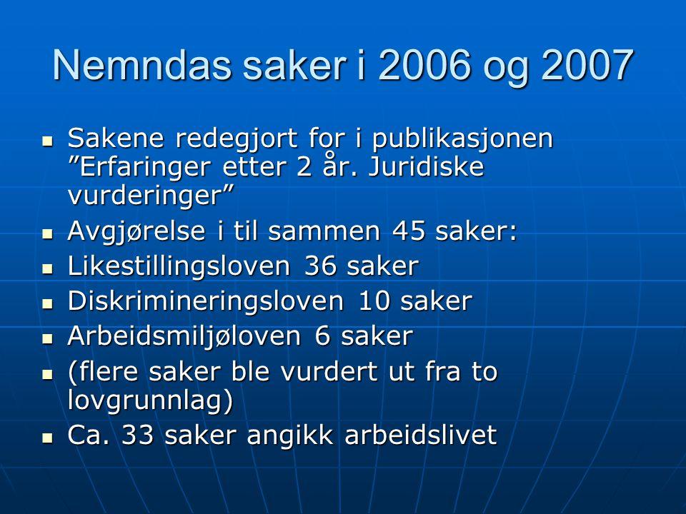 Nemndas saker i 2006 og 2007 Sakene redegjort for i publikasjonen Erfaringer etter 2 år. Juridiske vurderinger