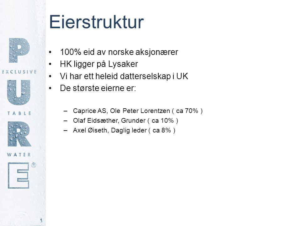 Eierstruktur 100% eid av norske aksjonærer HK ligger på Lysaker