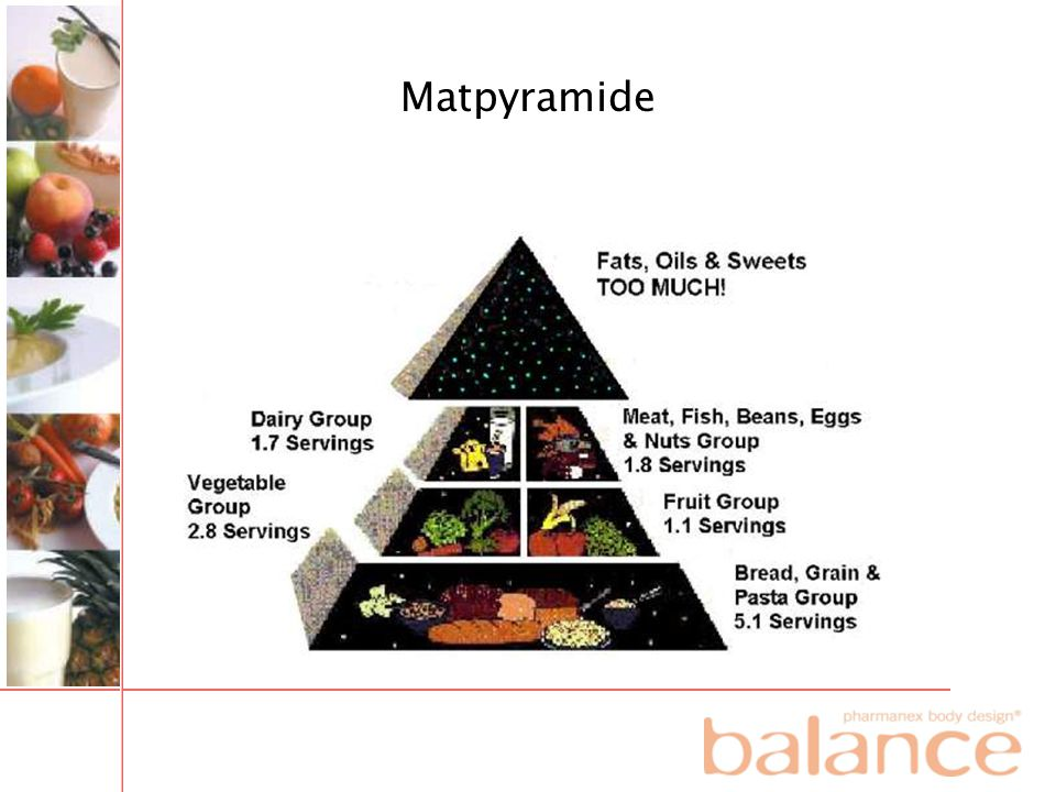Matpyramide