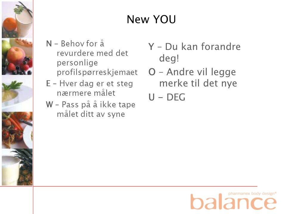 New YOU Y – Du kan forandre deg! O – Andre vil legge merke til det nye