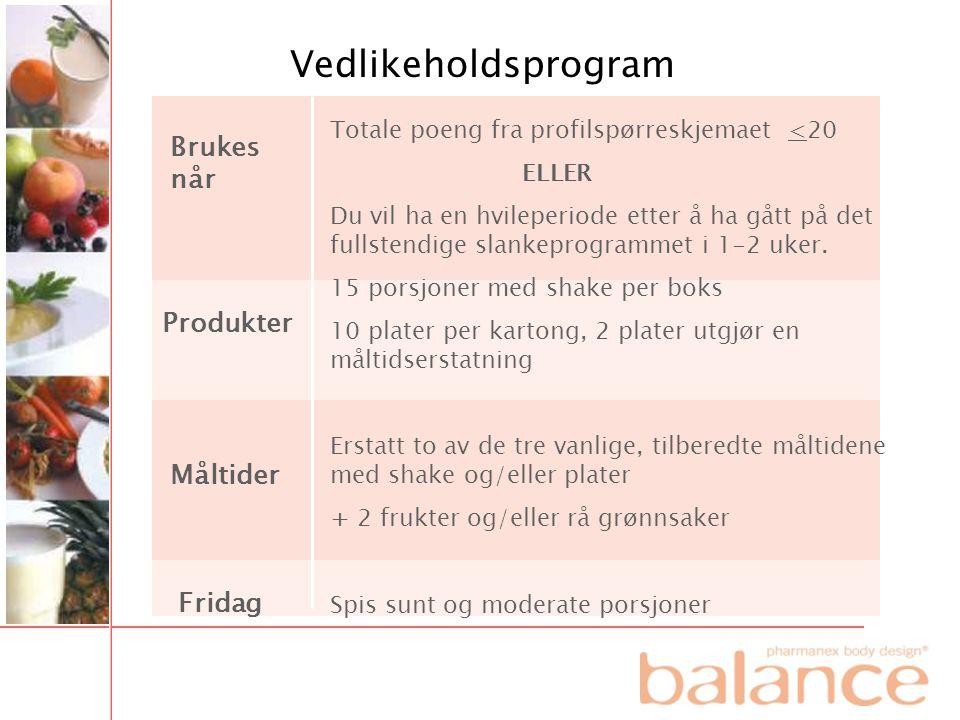 Vedlikeholdsprogram Brukes når Produkter Måltider Fridag
