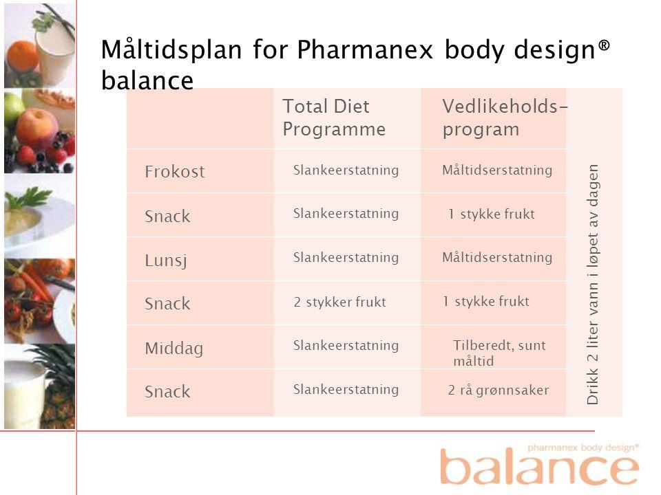 Måltidsplan for Pharmanex body design® balance