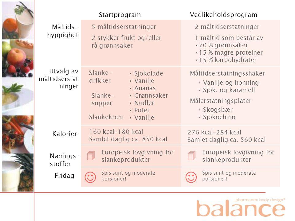     Startprogram Vedlikeholdsprogram Måltids-hyppighet