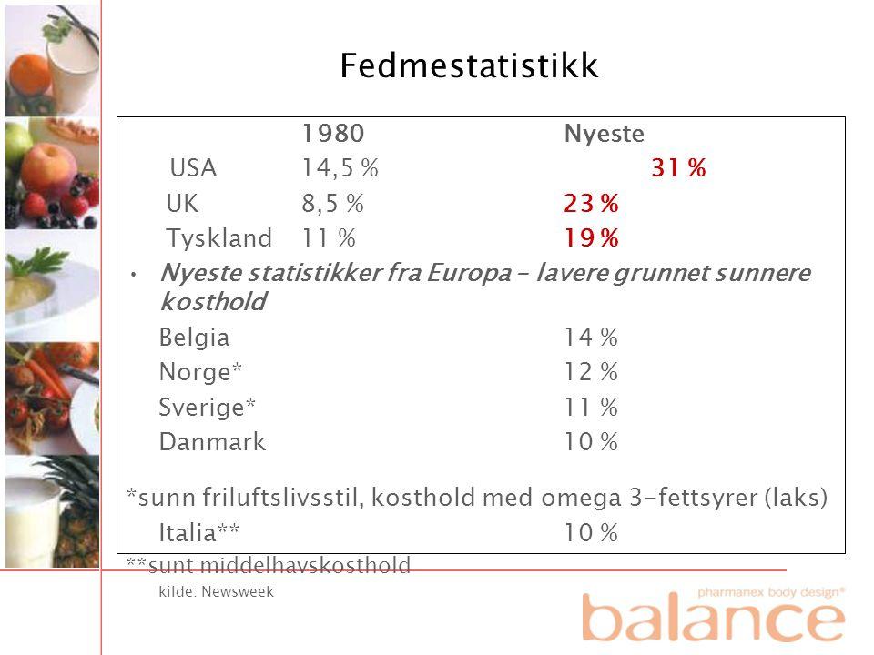 Fedmestatistikk USA 14,5 % 31 % UK 8,5 % 23 % Tyskland 11 % 19 %