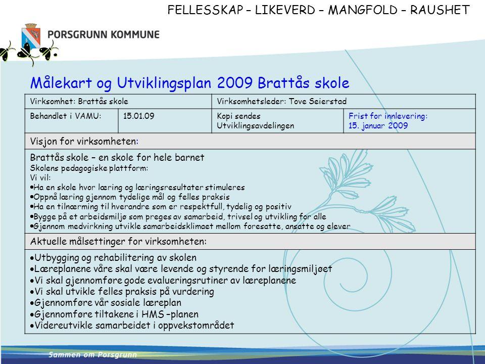 Målekart og Utviklingsplan 2009 Brattås skole