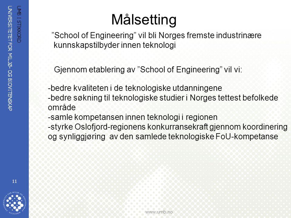 Målsetting School of Engineering vil bli Norges fremste industrinære