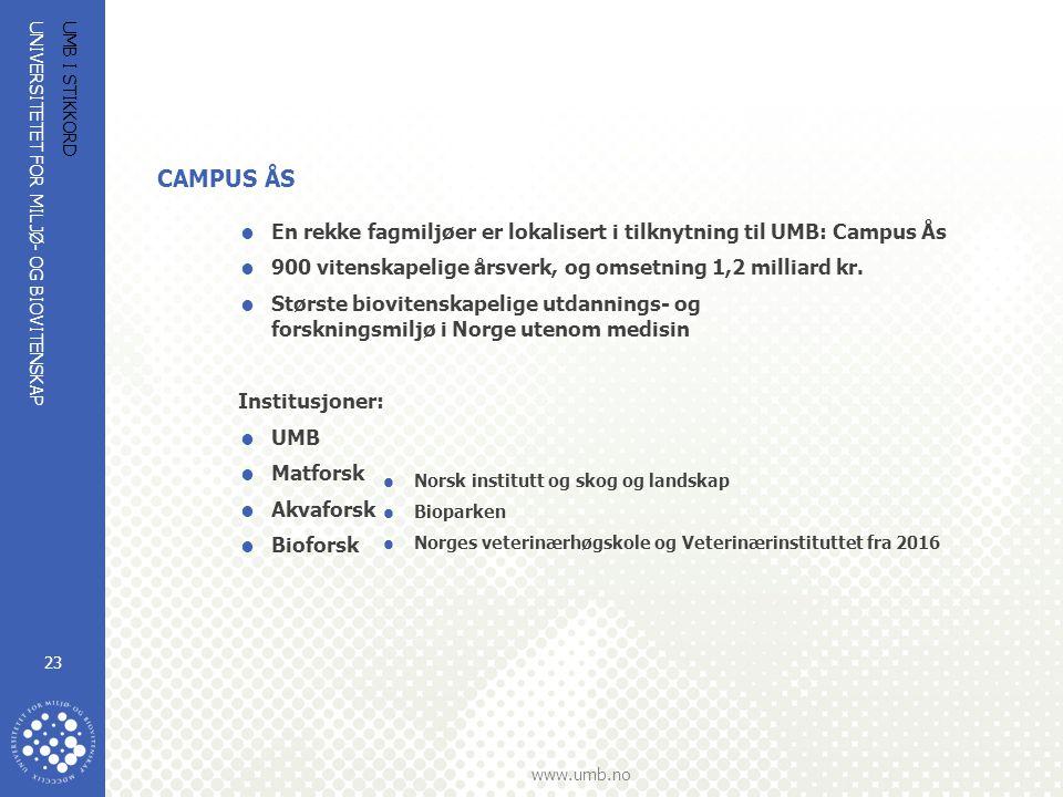 CAMPUS ÅS En rekke fagmiljøer er lokalisert i tilknytning til UMB: Campus Ås. 900 vitenskapelige årsverk, og omsetning 1,2 milliard kr.
