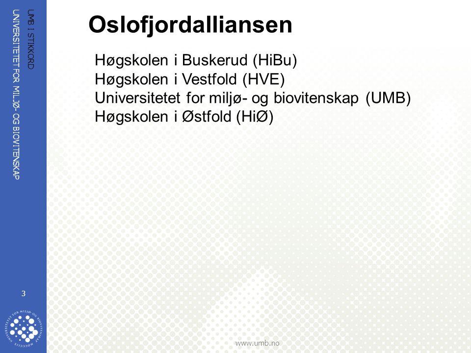 Oslofjordalliansen Høgskolen i Buskerud (HiBu)