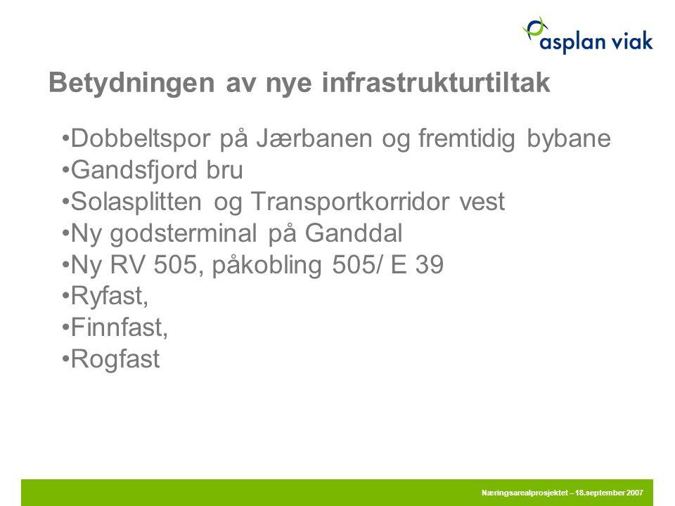 Betydningen av nye infrastrukturtiltak