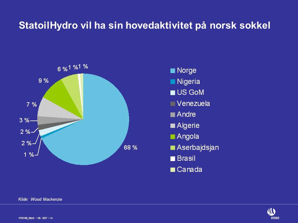 StatoilHydro vil ha sin hovedaktivitet på norsk sokkel