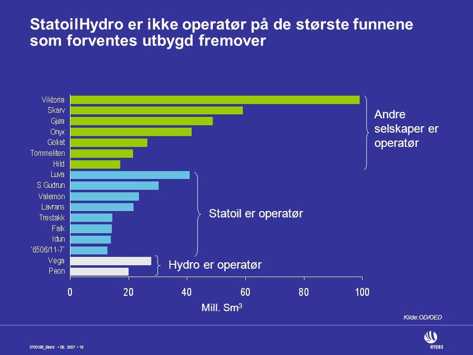 StatoilHydro er ikke operatør på de største funnene som forventes utbygd fremover