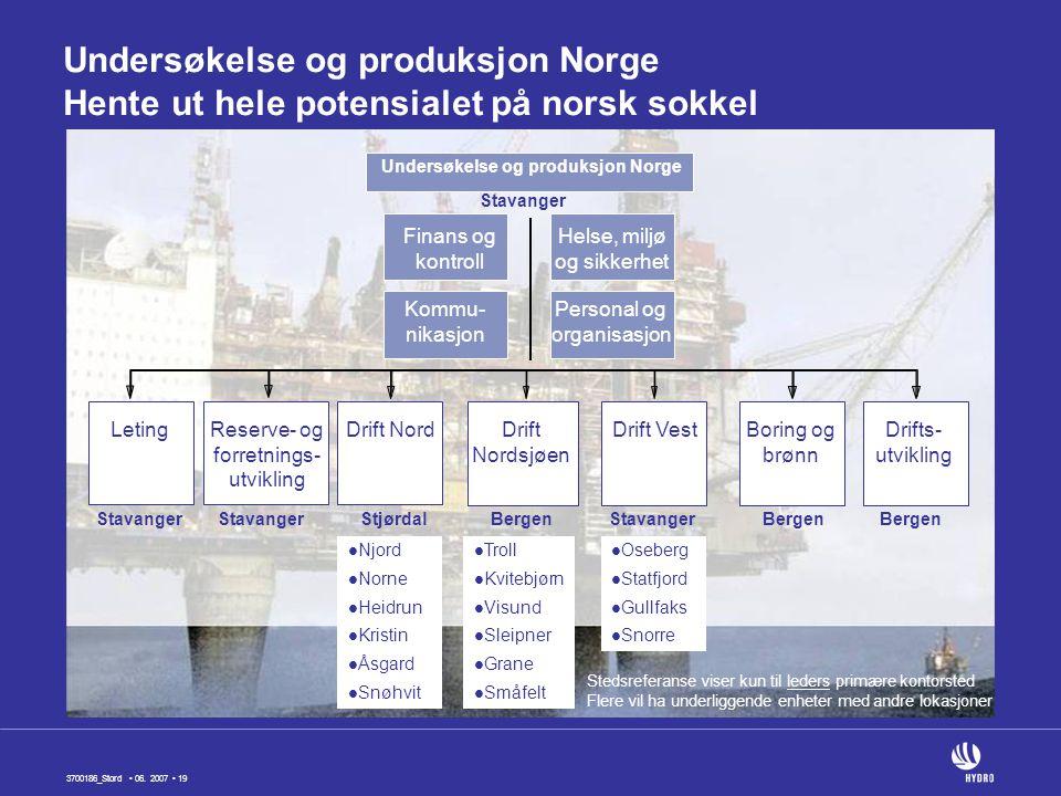 Undersøkelse og produksjon Norge
